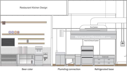 Restaurant Kitchen Design Restaurant Design 360